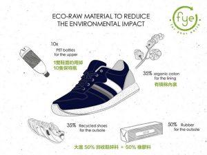 FYE法式環保休閒鞋原料是:10隻寶特瓶、有機棉內裡、回收鞋碎料、橡膠料